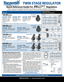 Link to open the pdf of Twin Stage Regulator Quick Reference Guide